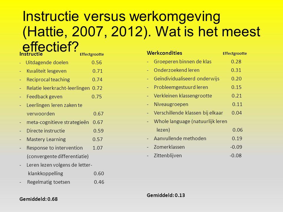Instructie versus werkomgeving (Hattie, 2007, 2012)