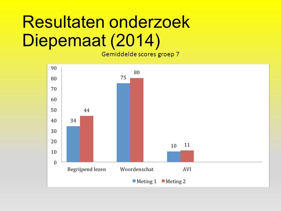 Resultaten onderzoek Diepemaat (2014)