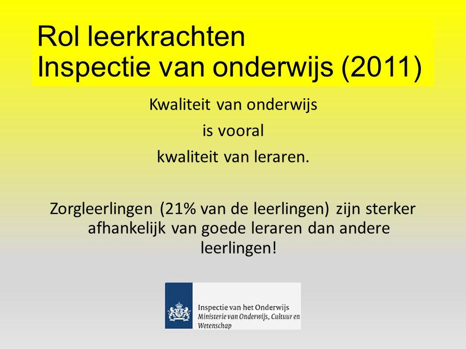 Rol leerkrachten Inspectie van onderwijs (2011)