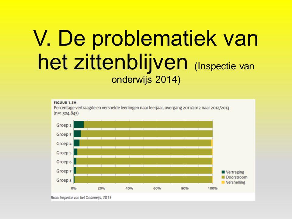 V. De problematiek van het zittenblijven (Inspectie van onderwijs 2014)