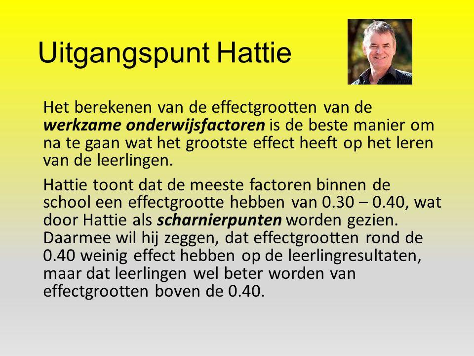 Uitgangspunt Hattie