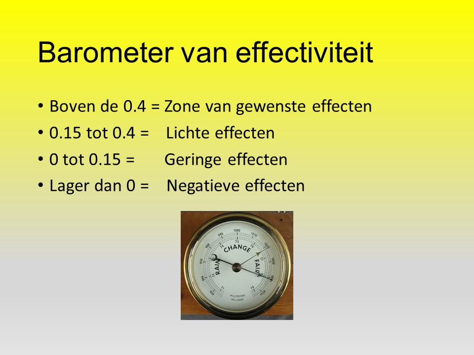 Barometer van effectiviteit