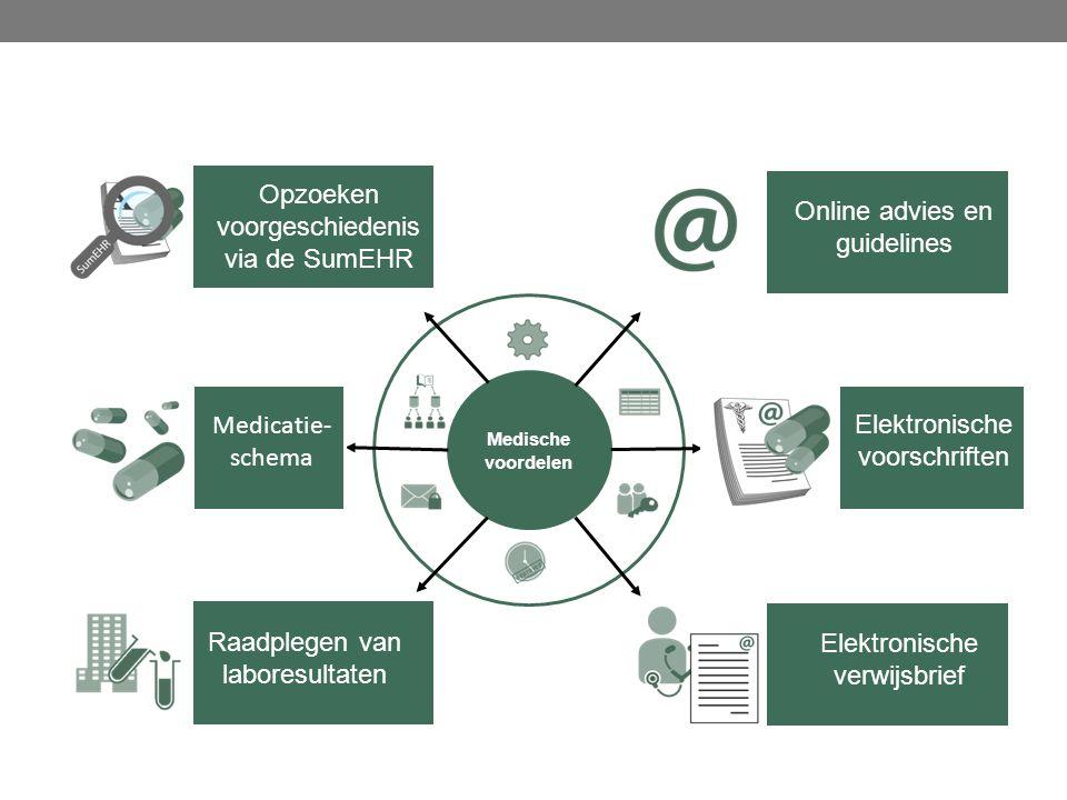 Opzoeken voorgeschiedenis via de SumEHR Online advies en guidelines