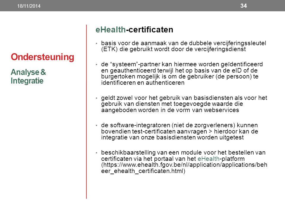 Ondersteuning eHealth-certificaten Analyse & Integratie