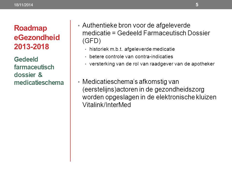 18/11/2014 Roadmap eGezondheid 2013-2018. Authentieke bron voor de afgeleverde medicatie = Gedeeld Farmaceutisch Dossier (GFD)