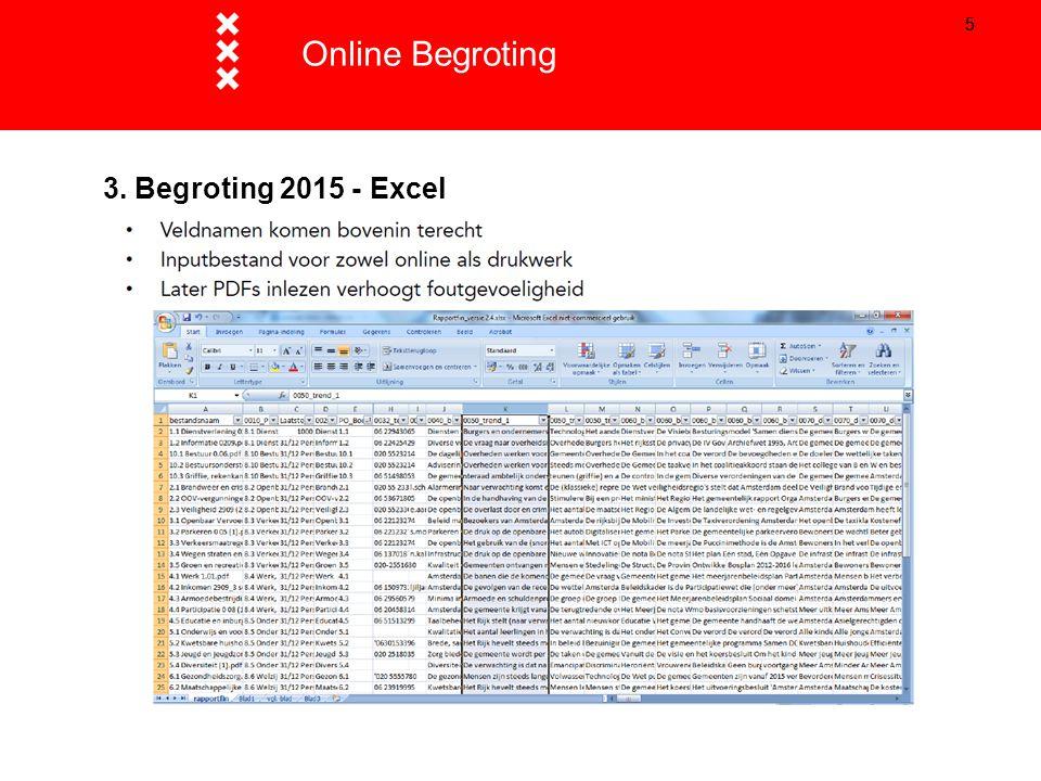Online Begroting Titel presentatie 3. Begroting 2015 - Excel