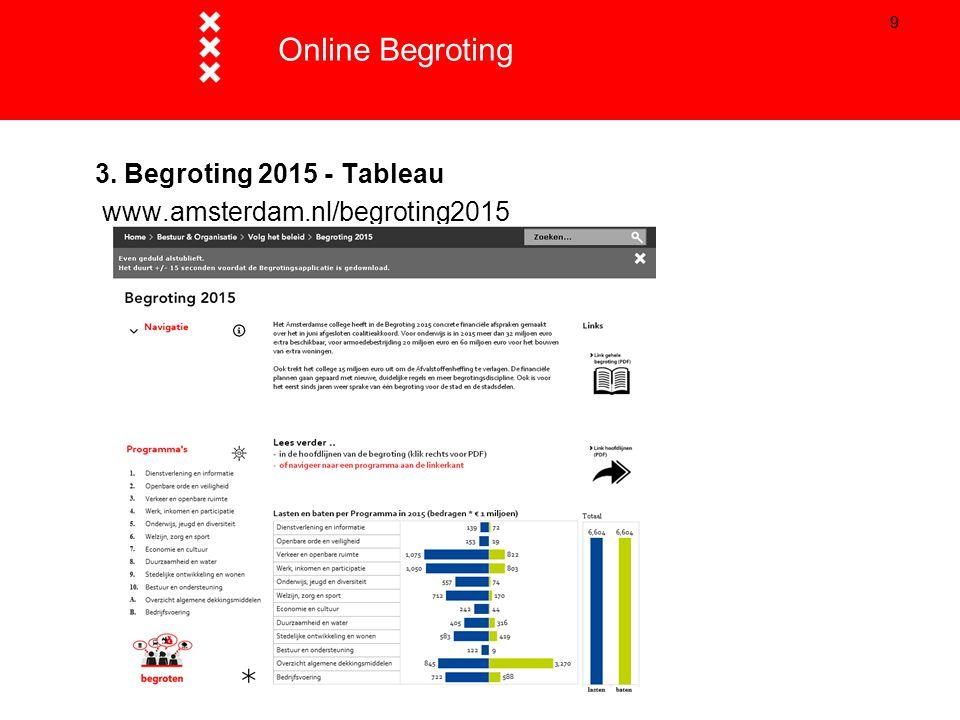 Online Begroting Titel presentatie 3. Begroting 2015 - Tableau