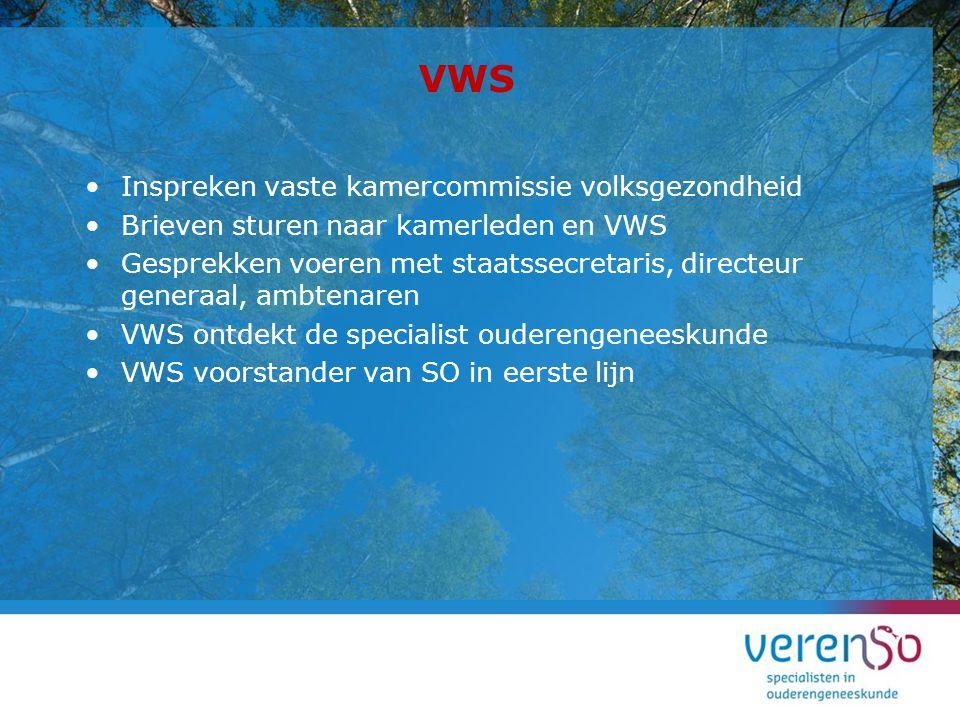 VWS Inspreken vaste kamercommissie volksgezondheid