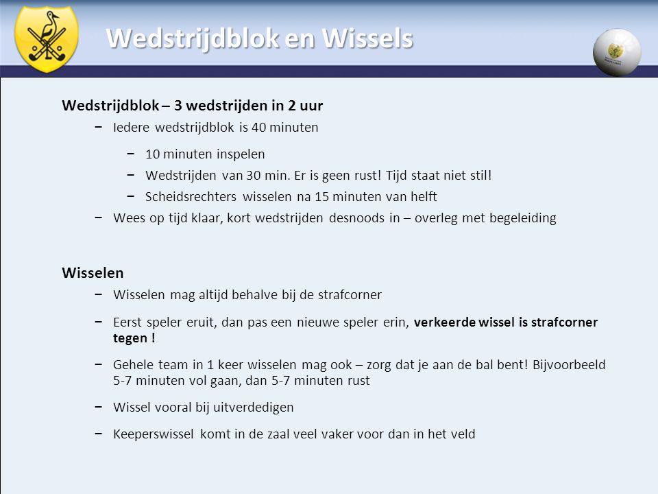 Wedstrijdblok en Wissels