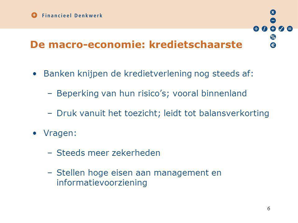 De macro-economie: kredietschaarste
