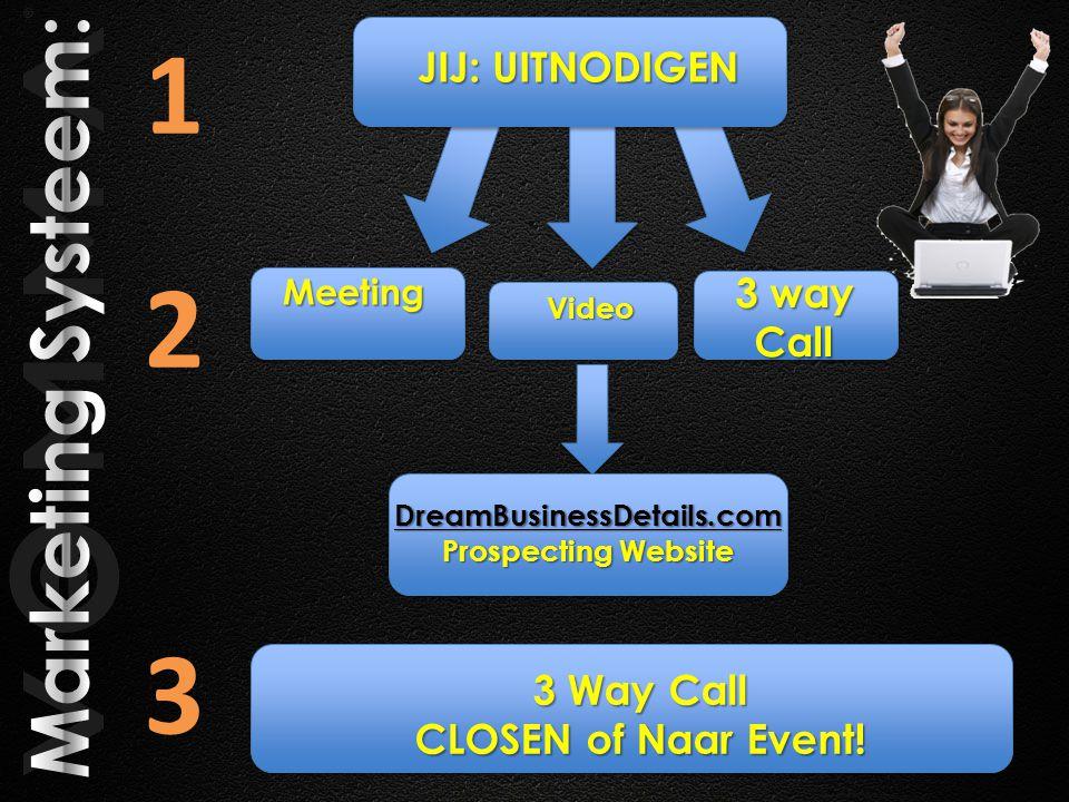3 Way Call CLOSEN of Naar Event!
