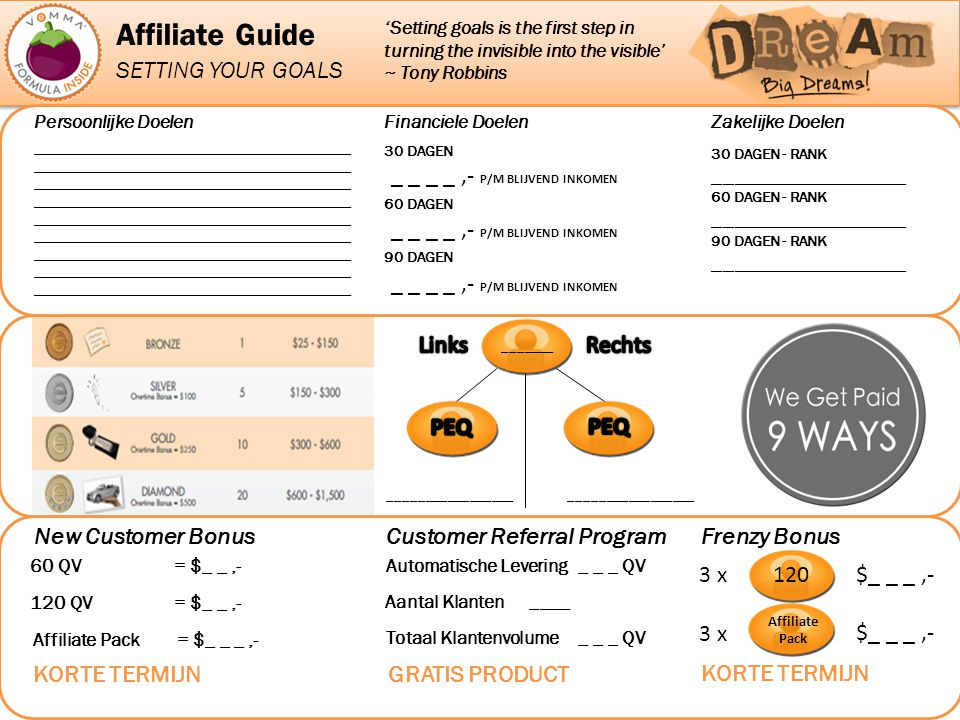 Affiliate Guide SETTING YOUR GOALS _ _ _ _ ,- P/M BLIJVEND INKOMEN