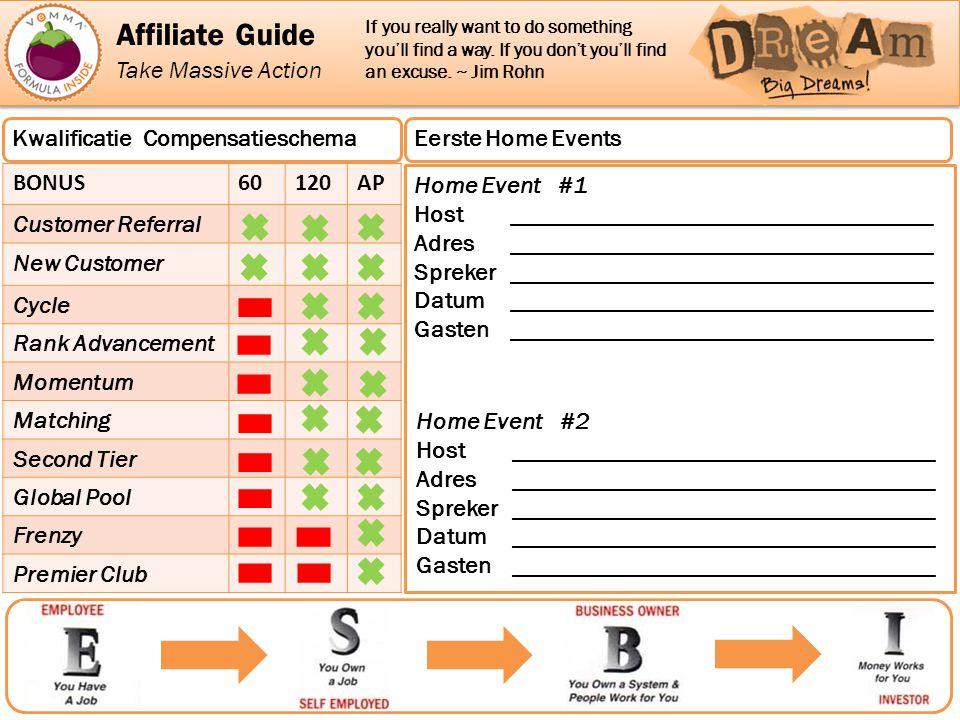 Affiliate Guide Take Massive Action Kwalificatie Compensatieschema