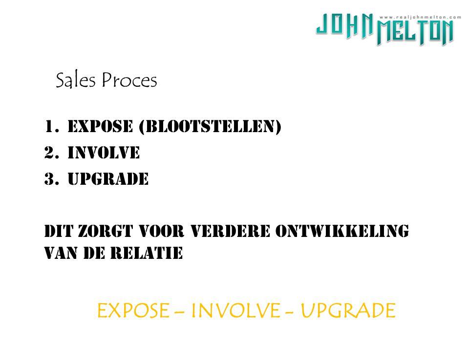 EXPOSE – INVOLVE - UPGRADE