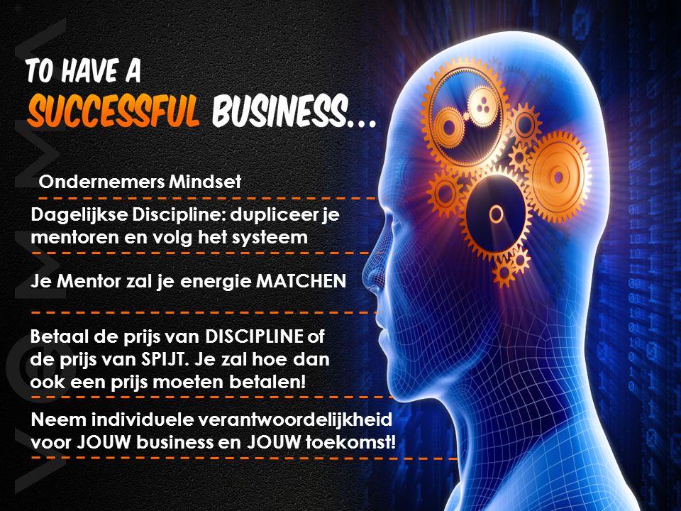 Ondernemers Mindset Dagelijkse Discipline: dupliceer je mentoren en volg het systeem. Je Mentor zal je energie MATCHEN.