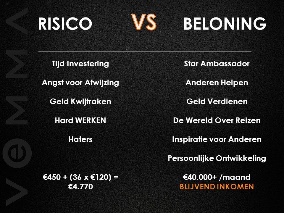 RISICO BELONING _________________________