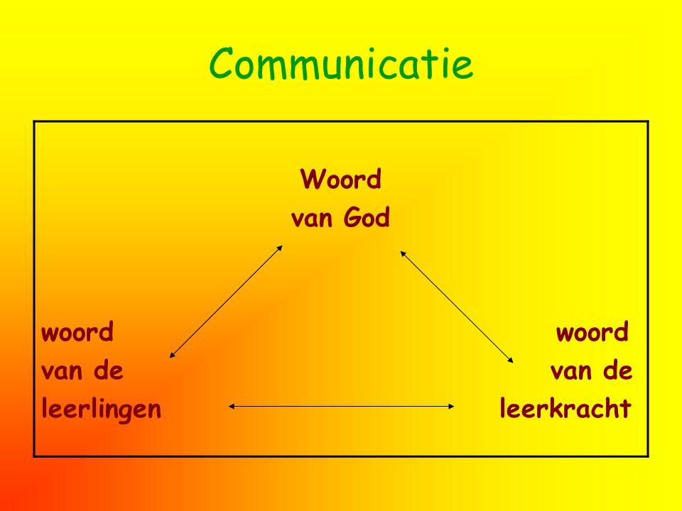 Communicatie Woord van God woord woord van de van de