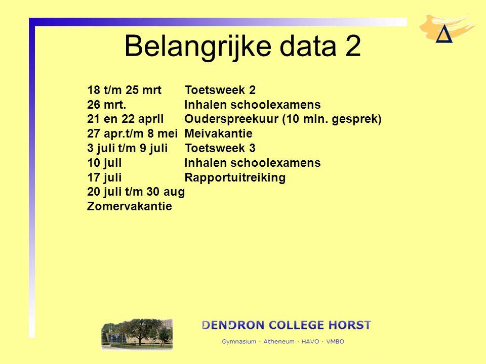 Belangrijke data 2 18 t/m 25 mrt Toetsweek 2