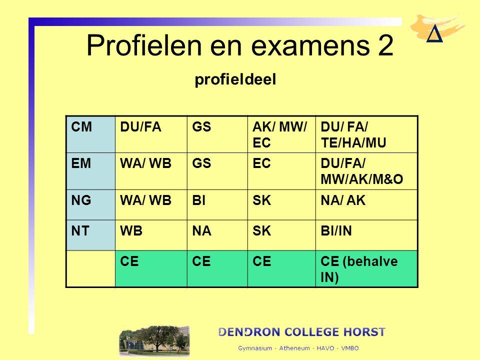 Profielen en examens 2 profieldeel CM DU/FA GS AK/ MW/ EC