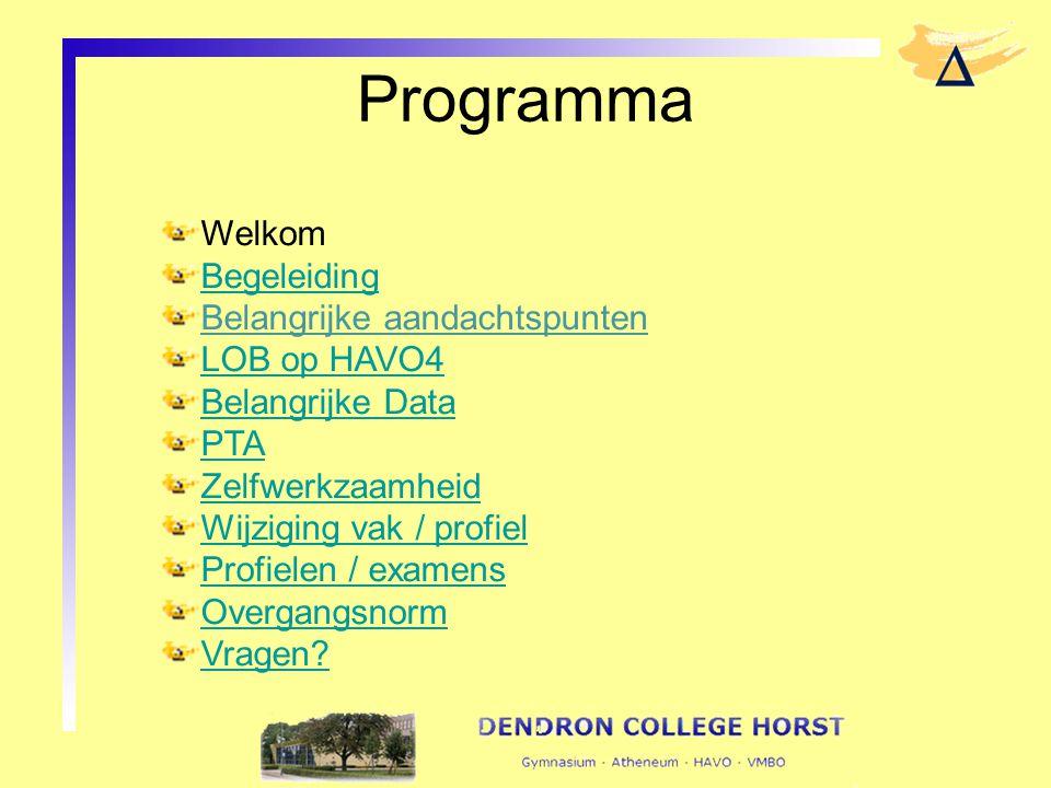 Programma Welkom Begeleiding Belangrijke aandachtspunten LOB op HAVO4