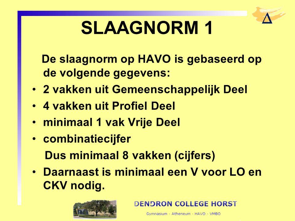 SLAAGNORM 1 De slaagnorm op HAVO is gebaseerd op de volgende gegevens: