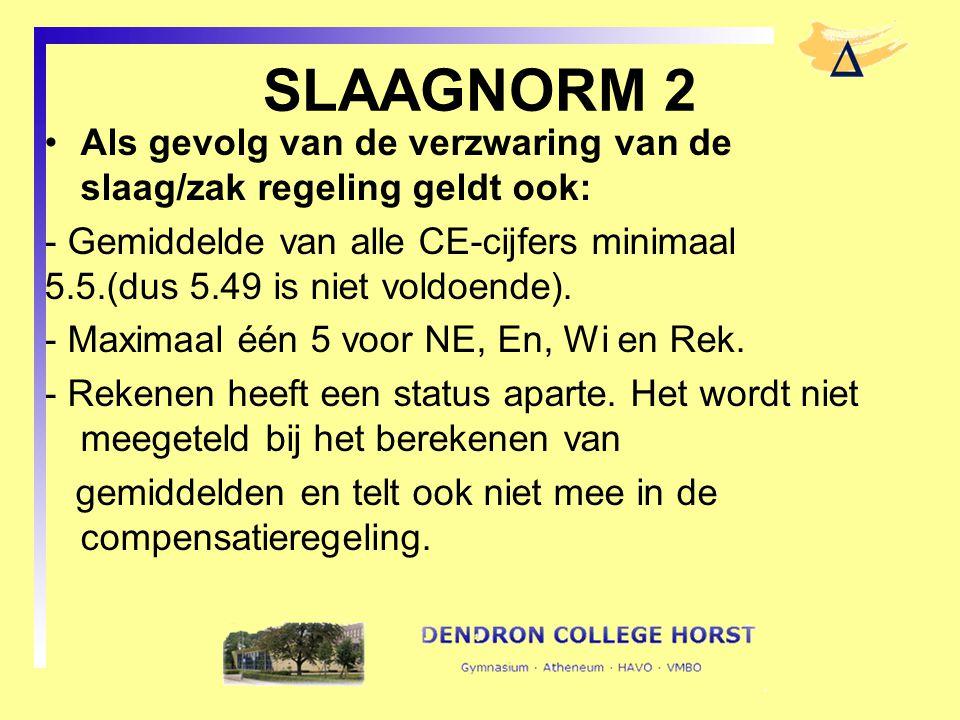 SLAAGNORM 2 Als gevolg van de verzwaring van de slaag/zak regeling geldt ook: