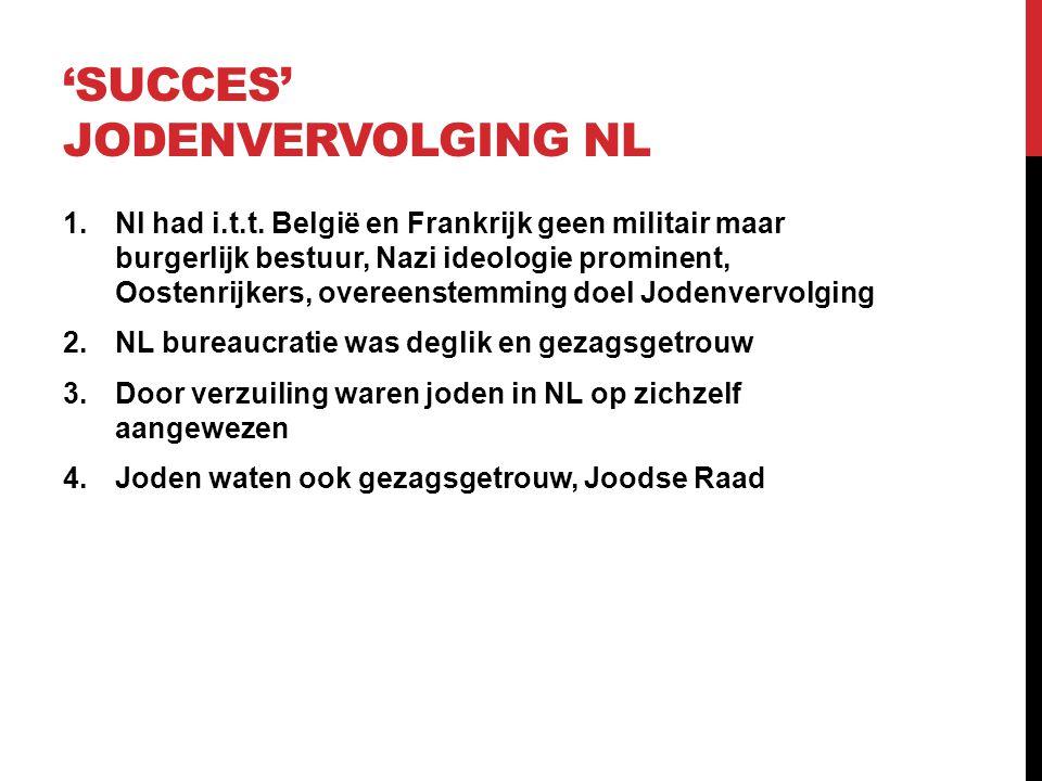 'succes' jodenvervolging NL
