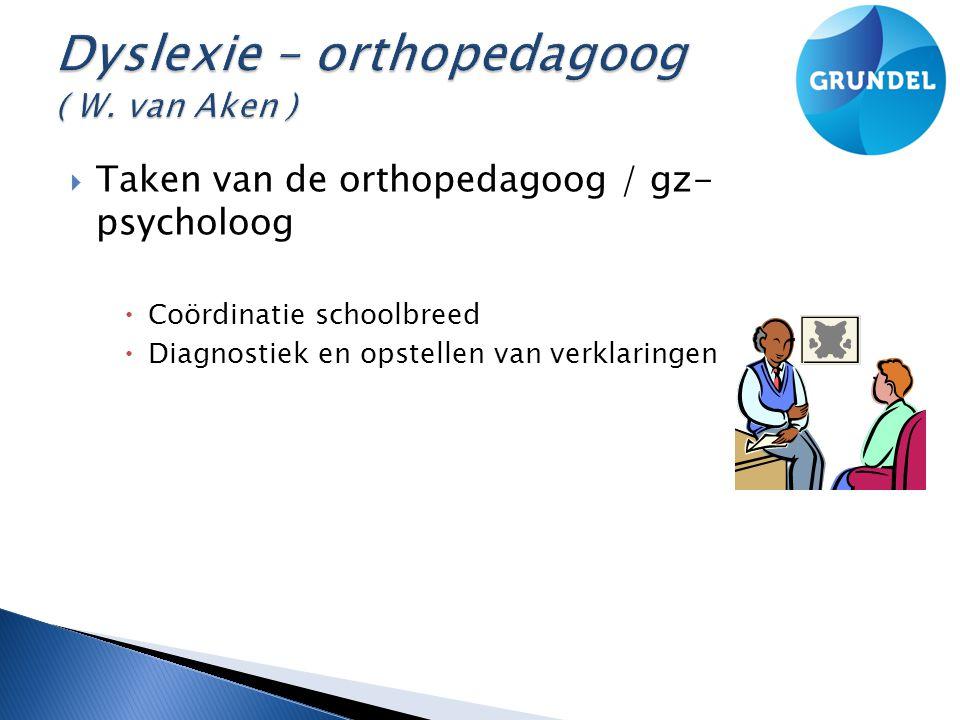 Dyslexie – orthopedagoog ( W. van Aken )