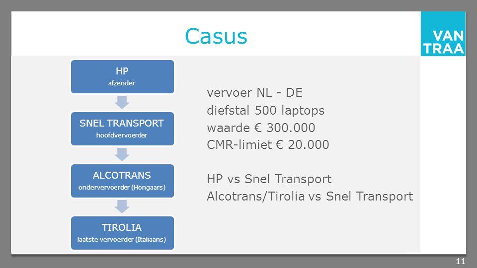 Casus vervoer NL - DE diefstal 500 laptops waarde € 300.000