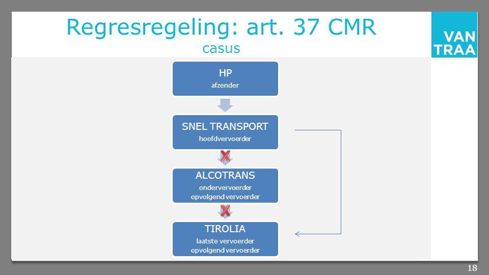Regresregeling: art. 37 CMR casus