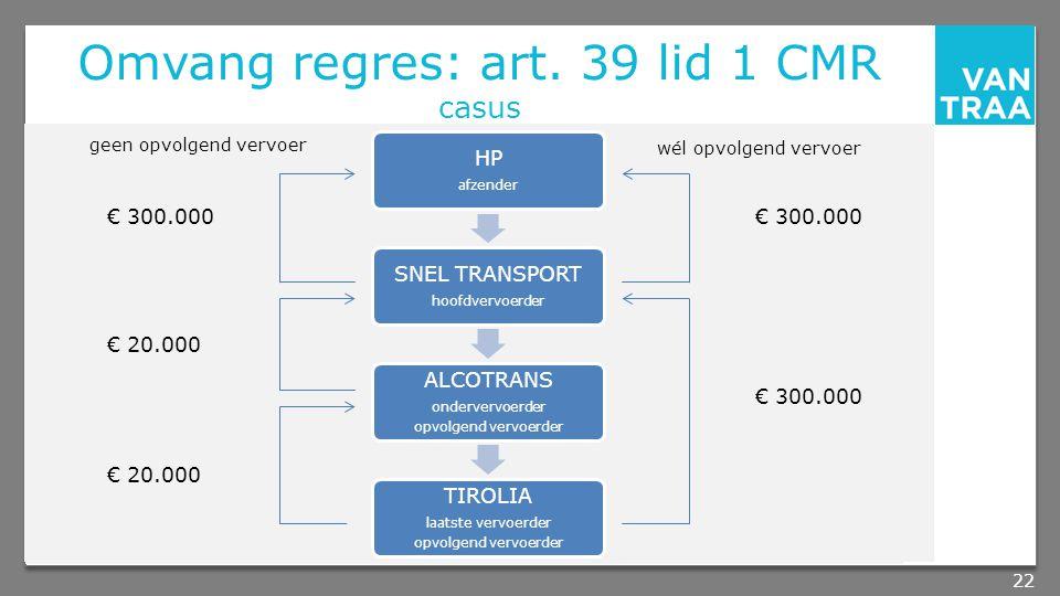 Omvang regres: art. 39 lid 1 CMR casus