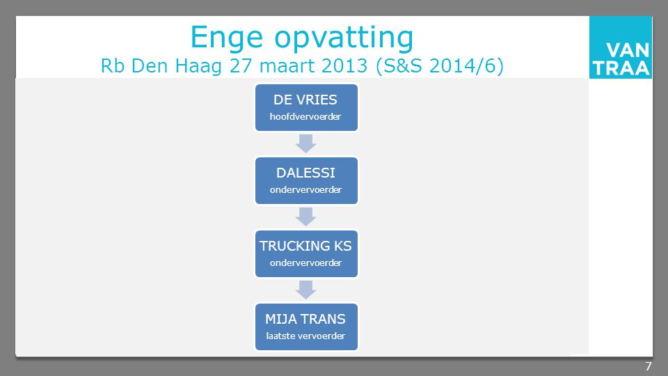 Enge opvatting Rb Den Haag 27 maart 2013 (S&S 2014/6)