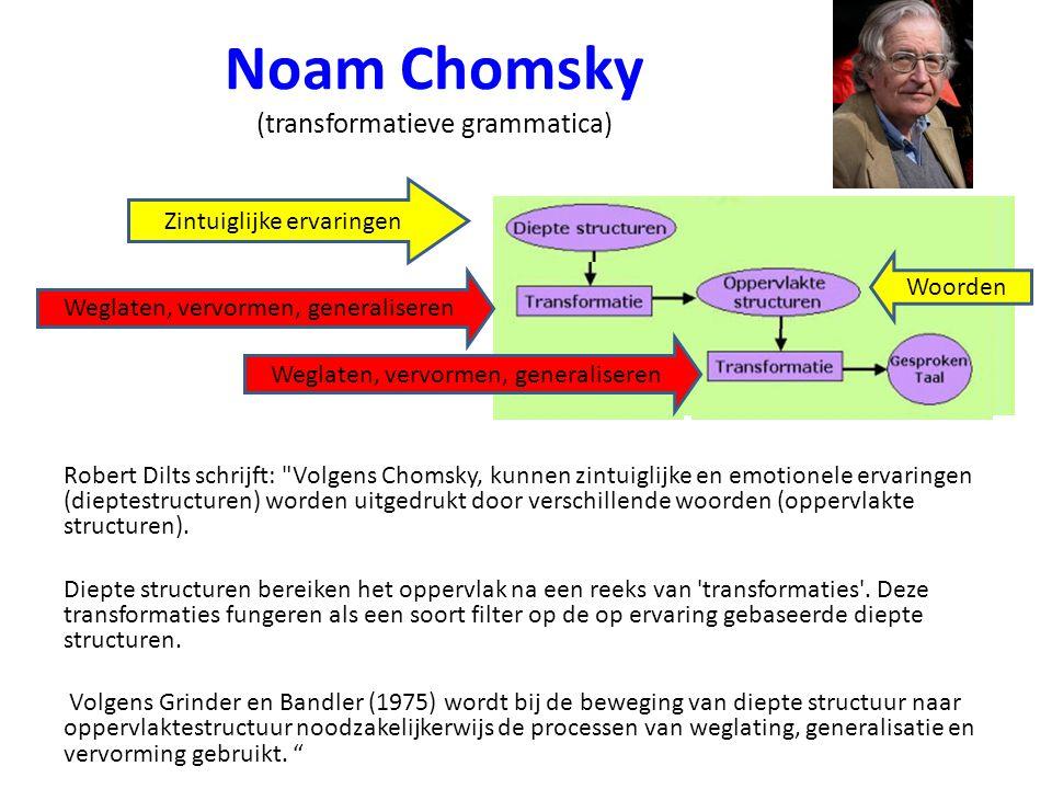 Noam Chomsky (transformatieve grammatica)