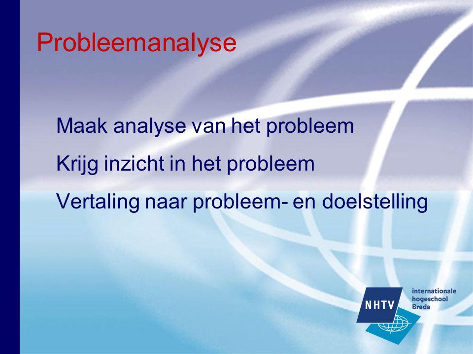 Probleemanalyse Maak analyse van het probleem