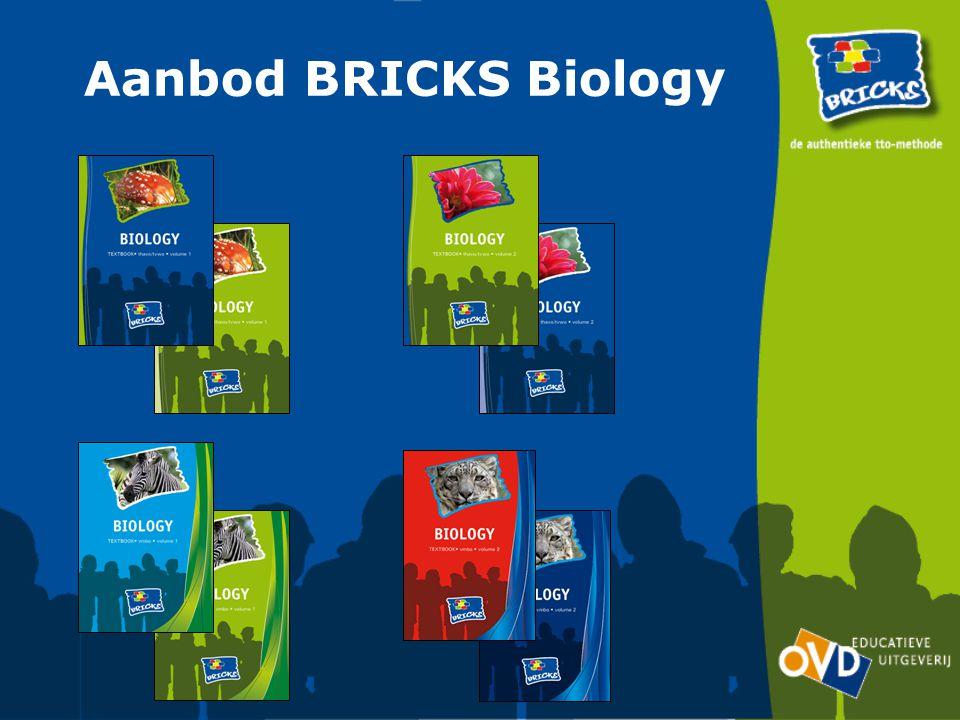 Aanbod BRICKS Biology