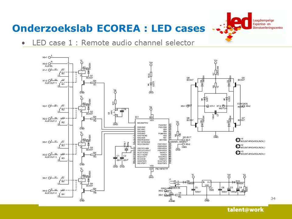 Onderzoekslab ECOREA : LED cases