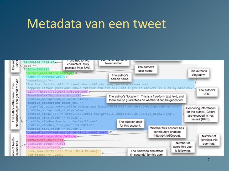 Metadata van een tweet