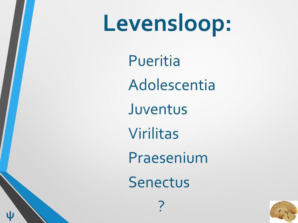 Levensloop: Adolescentia Juventus Virilitas Praesenium Senectus ψ