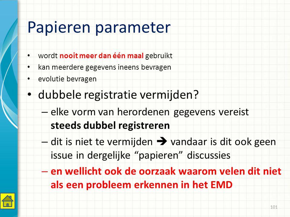 Papieren parameter dubbele registratie vermijden