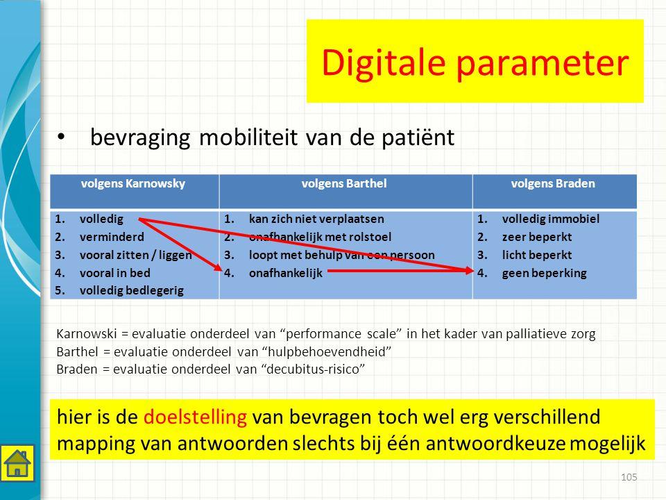 Digitale parameter bevraging mobiliteit van de patiënt