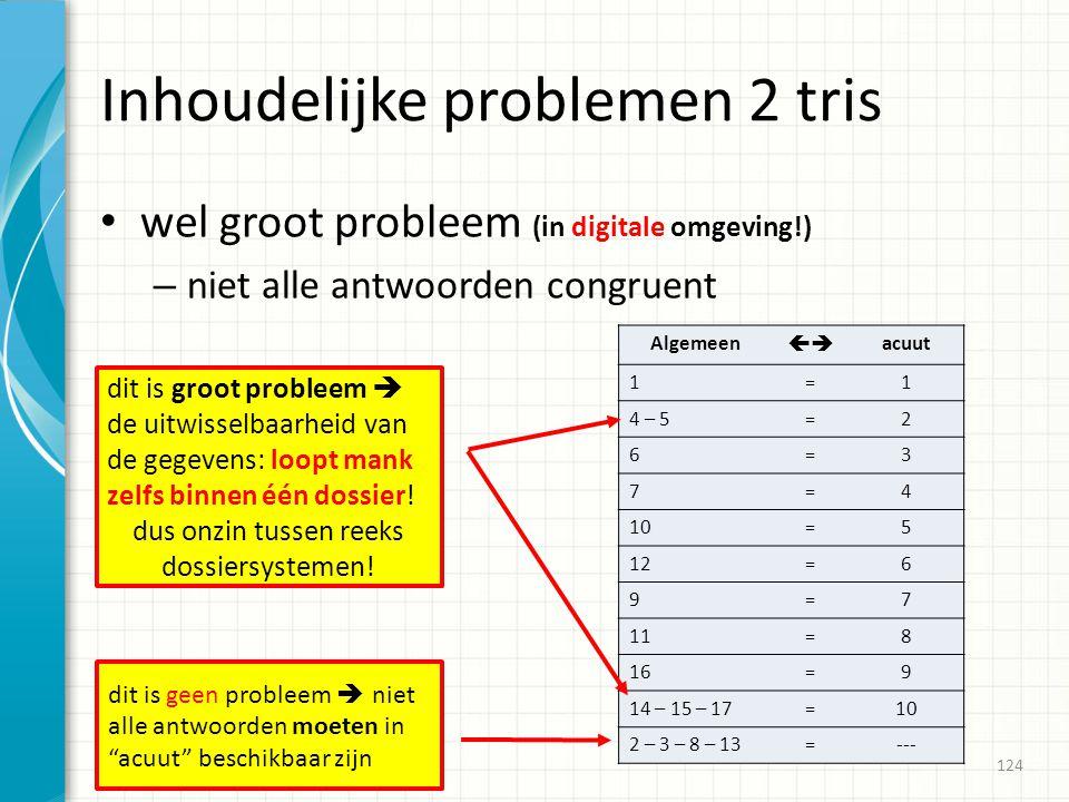 Inhoudelijke problemen 2 tris