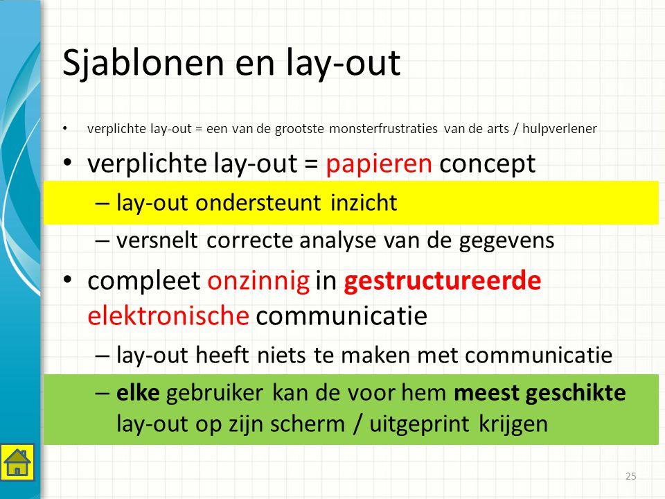 Sjablonen en lay-out verplichte lay-out = papieren concept