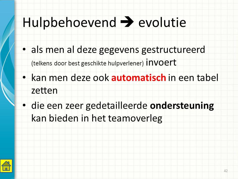 Hulpbehoevend  evolutie