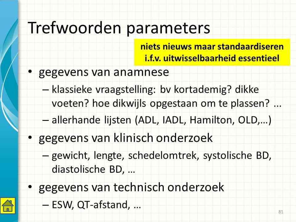 Trefwoorden parameters