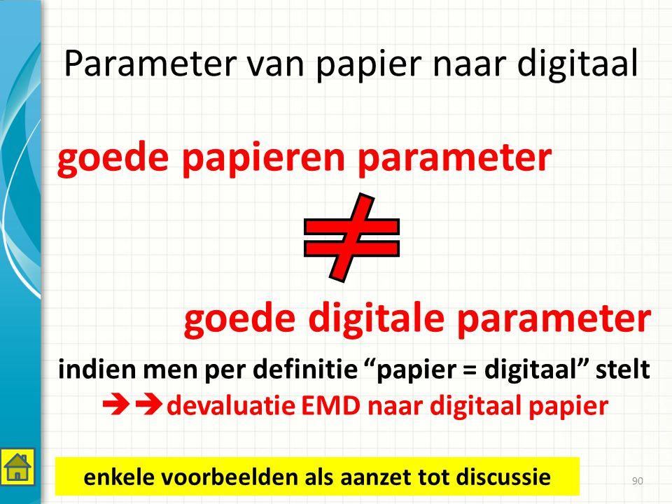 Parameter van papier naar digitaal