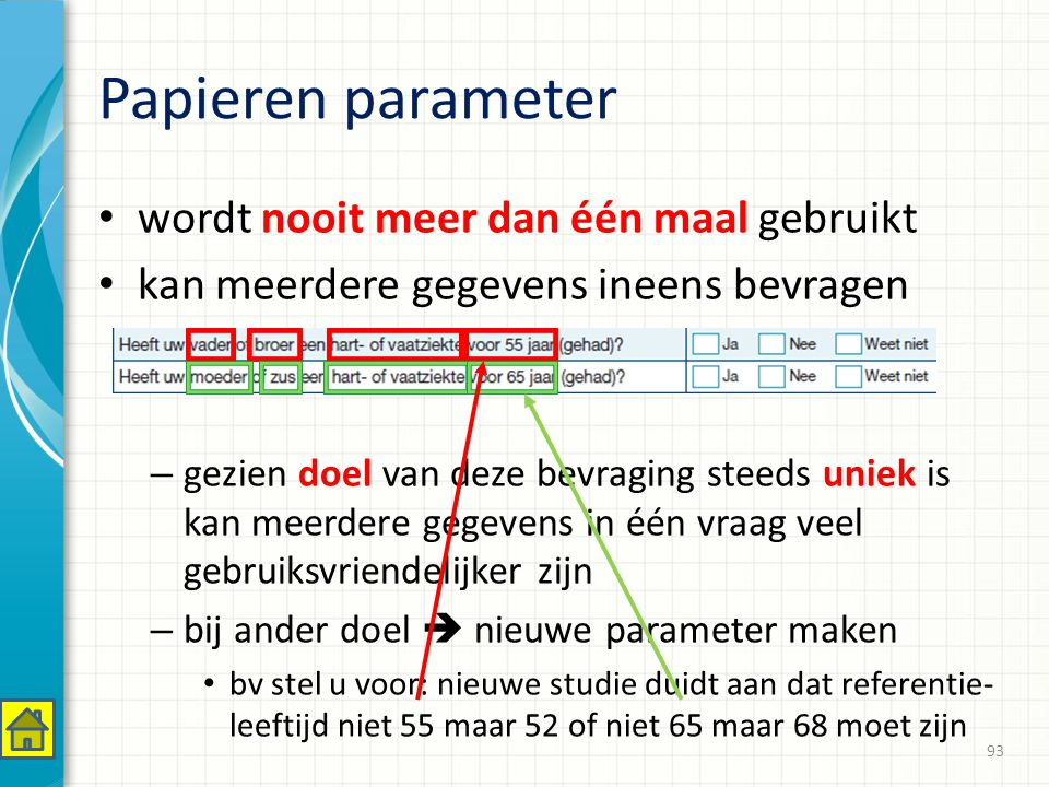Papieren parameter wordt nooit meer dan één maal gebruikt