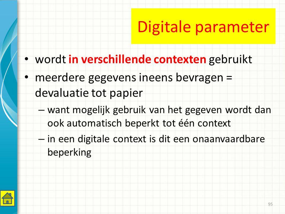 Digitale parameter wordt in verschillende contexten gebruikt