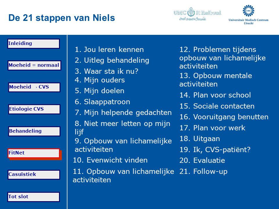 De 21 stappen van Niels 1. Jou leren kennen