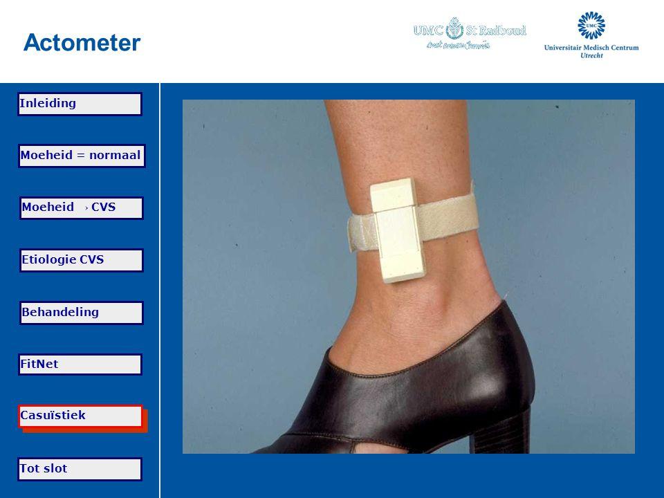 Actometer Inleiding Moeheid = normaal Moeheid → CVS Etiologie CVS