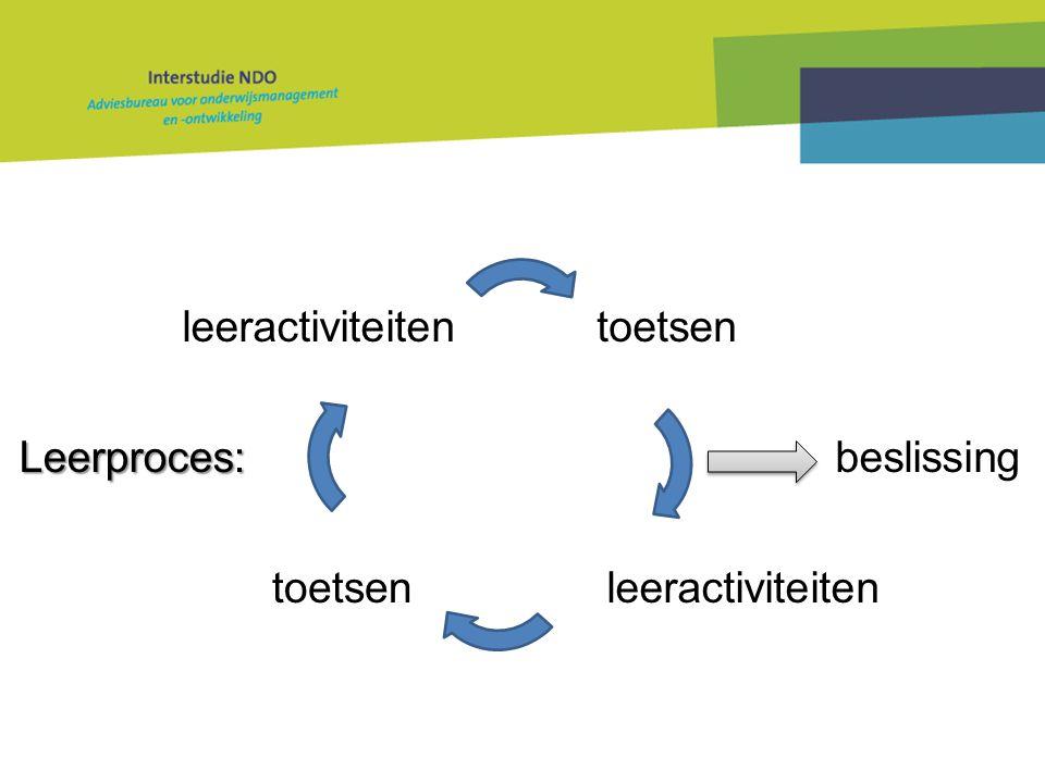 leeractiviteiten toetsen Leerproces: beslissing toetsen leeractiviteiten